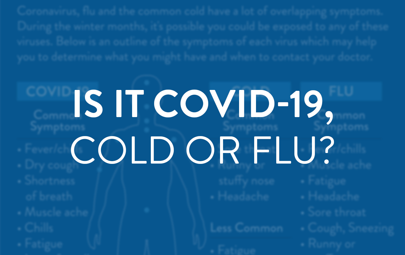 Is it COVID-19, Cold or the Flu?